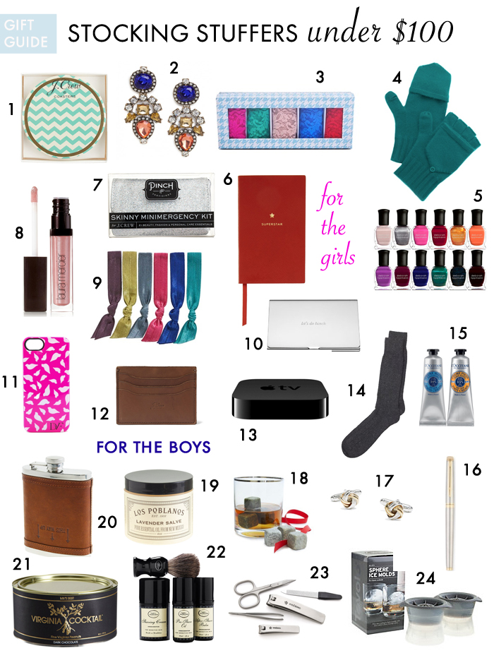 Stocking Stuffers Under $100 | Plum Pie